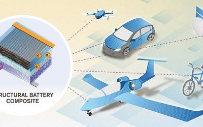 """Innovazione nel mondo batterie: verso l'accumulo di energia """"senza massa"""" per le eBike"""